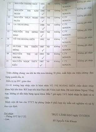 Hồ sơ bệnh án Bệnh viện Đa khoa khu vực Thủ Đức kết luận 19 công nhân thuộc Công ty TNHH Sonion VietNam bị ngộ độc.