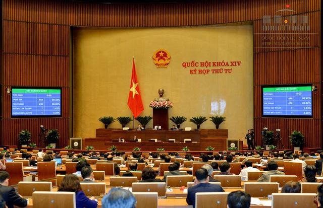 Quốc hội đồng ý đầu tư xây dựng tuyến cao tốc Bắc - Nam phía Đông (ảnh minh hoạ: Quochoi.vn)