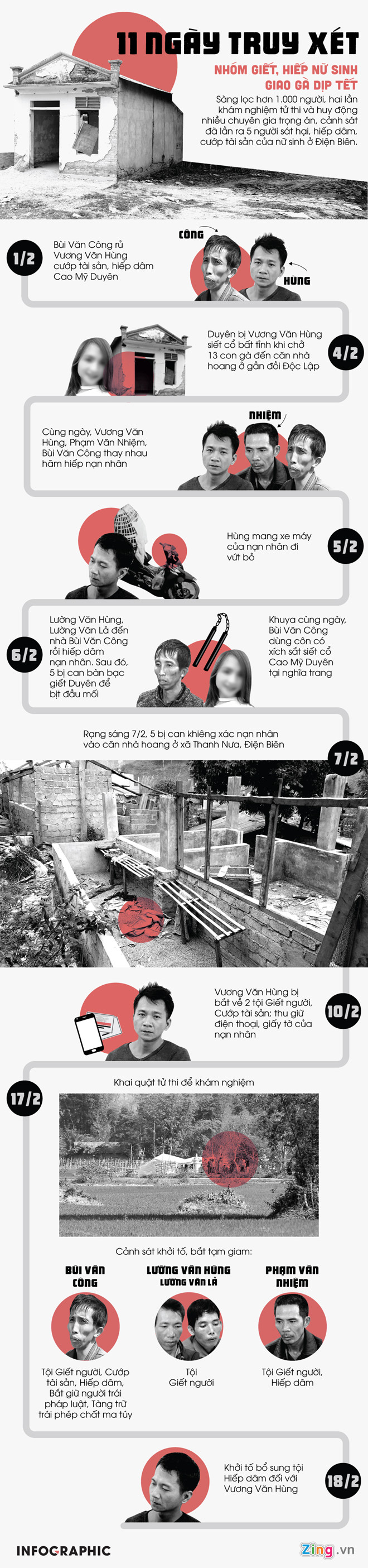 Ban chuyên án phá vụ nữ sinh Cao Mỹ Duyên bị sát hại xứng đáng được biểu dương