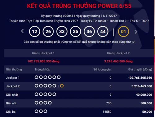 Kết quả xổ số Vietlott 14/11: Giải Jackpot Power 6/55 trị giá 102 tỷ đồng mà chưa ai
