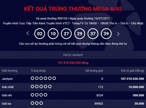 Kết quả Vietlott ngày 16/7: Jackpot tiếp tục