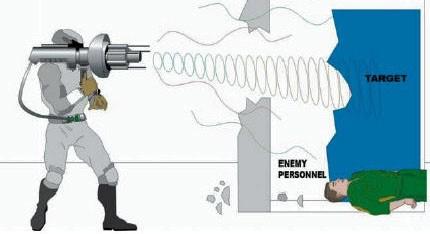 Sóng siêu âm có thể dùng là vũ khí để tấn công con người.