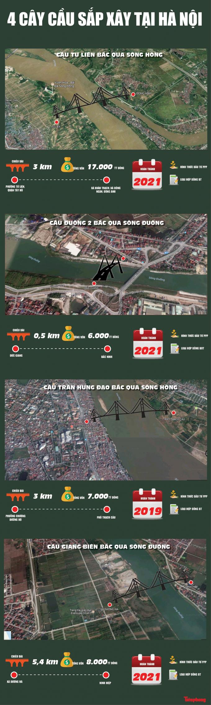 [ĐỒ HỌA] Cận cảnh 4 cây cầu nghìn tỷ sắp xây tại Hà Nội