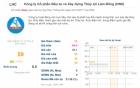 Công ty cổ phần Đầu tư và Xây dựng thủy lợi Lâm Đồng bị phạt 155 triệu đồng