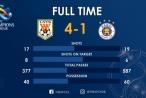 5 điểm nhấn trận Shandong Luneng 4-1 Hà Nội FC: Ý tưởng mới cho ĐTVN?