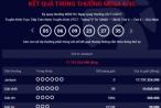 Kết quả xổ số Vietlott 22/11: Hơn 17 tỷ đồng đi tìm người chơi may mắn
