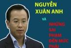 Bí thư Thành ủy Đà Nẵng Nguyễn Xuân Anh và những sai phạm đến mức phải kỷ luật