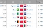 """Lịch thi đấu World Cup 2018 hôm nay (22/6): Brazil vs Costa Rica đá """"giờ vàng"""""""