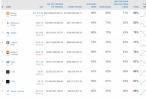 Kinh tế 24h: Vàng tiếp tục lao dốc, Bitcoin tăng giá trở lại