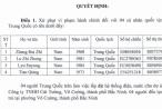 Bắc Ninh: Xử phạt 4 người Trung Quốc hành nghề khi chưa được phép