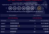 Kết quả xổ số Vietlott ngày 19/9: Giải Jackpot hơn 53 tỷ đồng chưa tìm thấy chủ nhân