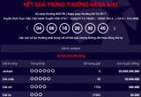 Kết quả xổ số Vietlott ngày 6/10: Hơn 22 tỷ đồng đi tìm người chơi may mắn