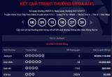 Kết quả xổ số Vietlott 3/12: Hơn 30 tỷ đồng đi tìm người chơi may mắn