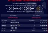 Kết quả xổ số Vietlott 10/3: 70 tỷ đồng đã về túi người chơi
