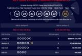 Kết quả xổ số Vietlott 7/4/2018: Giải Jackpot hơn 324 tỷ vẫn chưa ai trúng