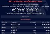 Kết quả Vietlott ngày 28/7: Jackpot 22 tỷ đồng không tìm thấy chủ nhân