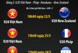 Mới nhất: Lịch thi đấu của U20 Việt Nam tại Vòng bảng U20 World Cup 2017