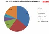 Đại gia nào đang nắm giữ thị phần ô tô Việt Nam?