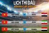 Đội tuyển Việt Nam nằm trong nhóm 'ẩn số' tại Asian Cup 2019