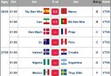 Lịch thi đấu World Cup 2018 hôm nay (26/6)