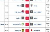 Lịch thi đấu vòng 1/8 bóng đá nam Asiad 18