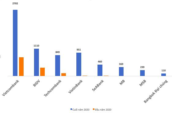 Lỗ hổng tài chính và những khoản nợ của Vietnam Airlines