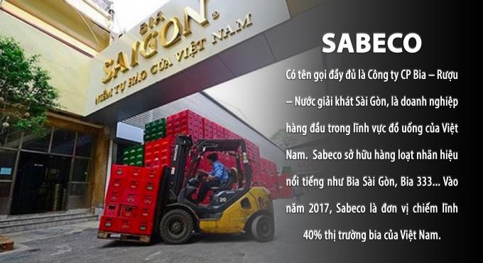 """MEDIA PLUS - Chi hàng tỷ USD, người Thái đã thâu tóm những doanh nghiệp """"khủng"""" nào ở Việt Nam"""