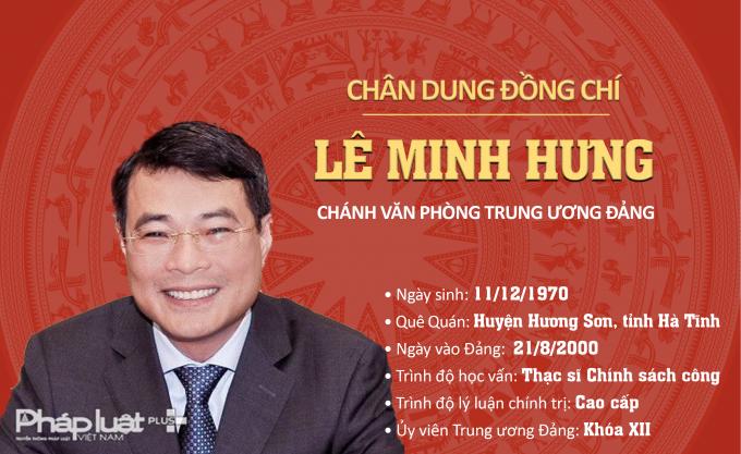 INFOGRAPHICS - Chân dung tân Chánh văn phòng Trung ương Đảng Lê Minh Hưng