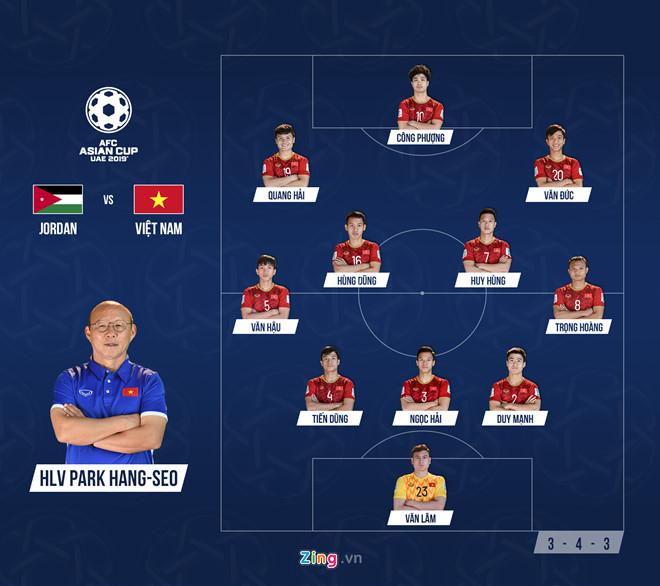 Đội hình ra sân của tuyển Việt Nam trong trận gặp Jordan. Đồ họa: Zing.vn