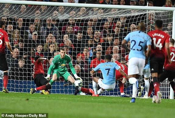 Man City gặp nhiều khó khăn trong hiệp 1