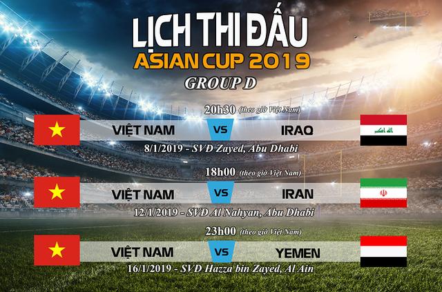 Đội tuyển Việt Nam nằm trong nhóm