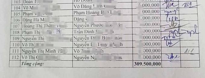 """Số tiền """"ủng hộ tự nguyện"""" cho trường từ các phụ huynh có con em vào học trái tuyến (không cư trú tại địa bàn phường Phú Nhuận, TP Huế), lên đến 309 triệu đồng."""