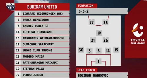 Đội hình xuất phát của Buriram United.