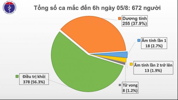 ca_moi_sang_5