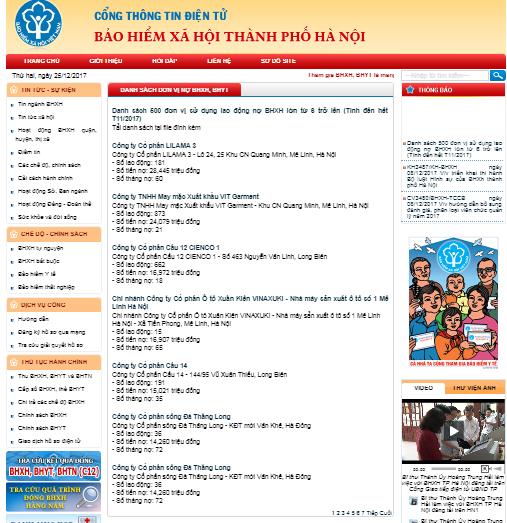 Hà Nội: Hơn 21 vạn lao động bị nợ BHXH trong tháng 11/2017