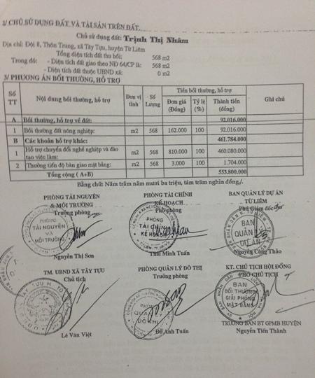 Phương án đền bù GPMB của Hội đồng bồi thường và Tái định cư huyện Từ Liêm đối với gia đình bà Nhâm.