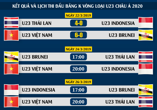 U23 Việt Nam gặp Indonesia: Chưa bao giờ dễ dàng