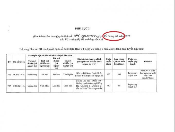 Phụ lục 2 có ngày tháng không trùng khớp với ngày ra quyết định 3848?.