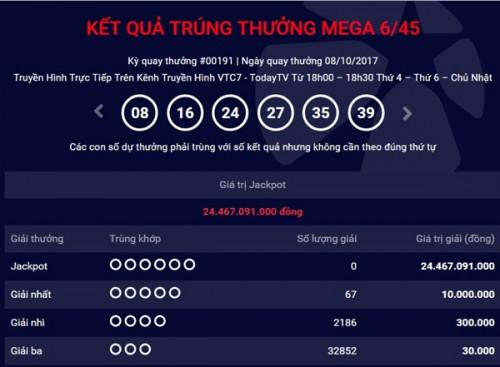 Kết quả xổ số Vietlott 8/10: Giải Jackpot (loại hình Mega 6/45) đã trị giá lên tới hơn 24 tỷ đồng