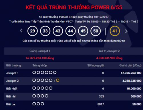 Xổ số Vietlott ngày 10/10: Giải Jackpot loại hình Power 6/55 đã trị giá lên tới hơn 67 tỷ đồng