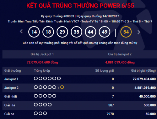 Kinh tế 24h: Ô tô Nhật dùng thép giả chất lượng, các hãng xe Việt nói gì?