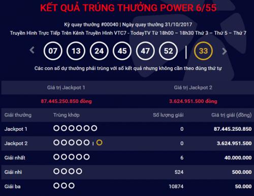Kết quả xổ số Vietlott 31/10: Hơn 87 tỷ đồng đi tìm người chơi may mắn