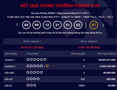 Kết quả xổ số Vietlott hôm nay 2/11: giải Jackpot đã trị giá lên tới hơn 90 tỷ đồng