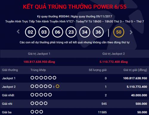 Kết quả xổ số Vietlott 11/11: Giải Jackpot loại hình Power 6/55 đã lên tới hơn 100 tỷ đồng