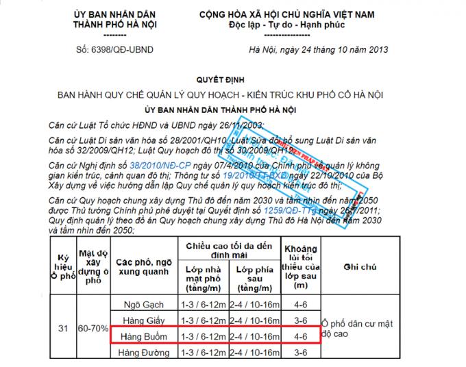 Công văn của UBND thành phố Hà Nội ban hành quy định về chiều cao công trình và số tầng.