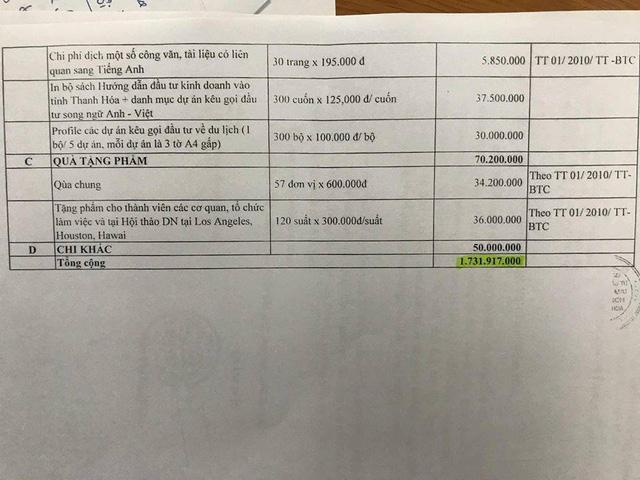 Dự toán kinh phí chuyến đi Hoa Kỳ cho 3 cán bộ.