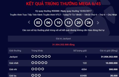 Kết quả Vietlott ngày 10/2: 31 tỷ đồng giải Jackpot đã có chủ.