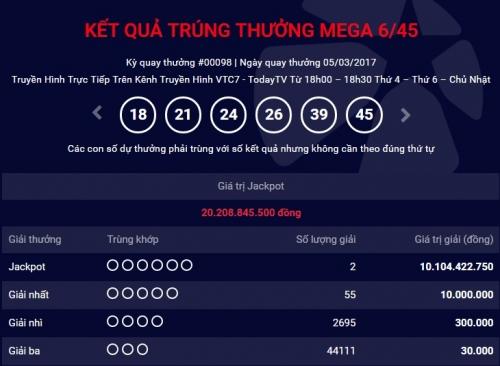 Kết quả Vietlott ngày 5/3: Hai người cùng trúng 20 tỷ giải Jackpot.