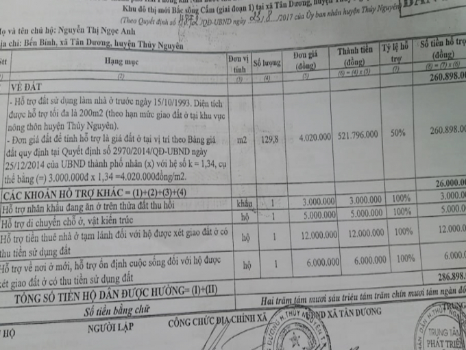 Giá bồi thường đất nhà anh Phạm Quang Hưng.