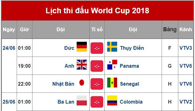 Lịch thi đấu World Cup 2018 hôm nay (24/6): Anh, Nhật Bản, Colombia ra quân